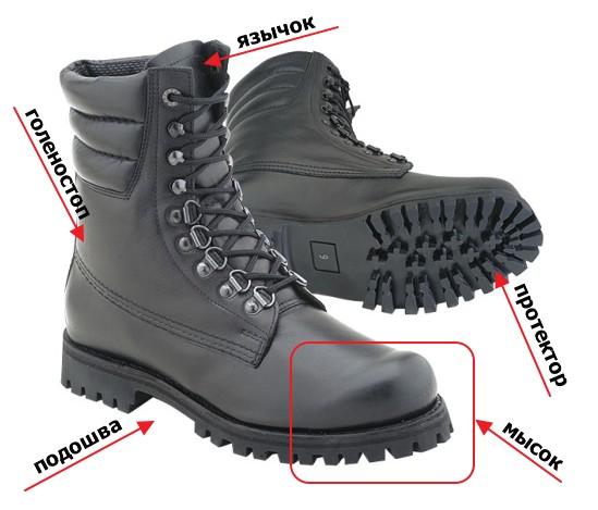 Обувь для внедороги